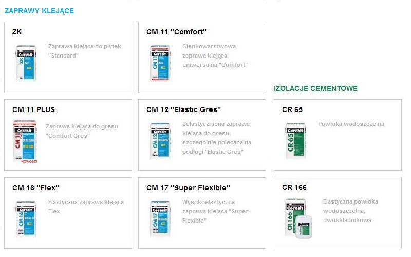 ceresit-zaprawy-zk-cm11-cm11-plus-cm12-cm16-cm17-izolacje-cementowe-cr65-cr166